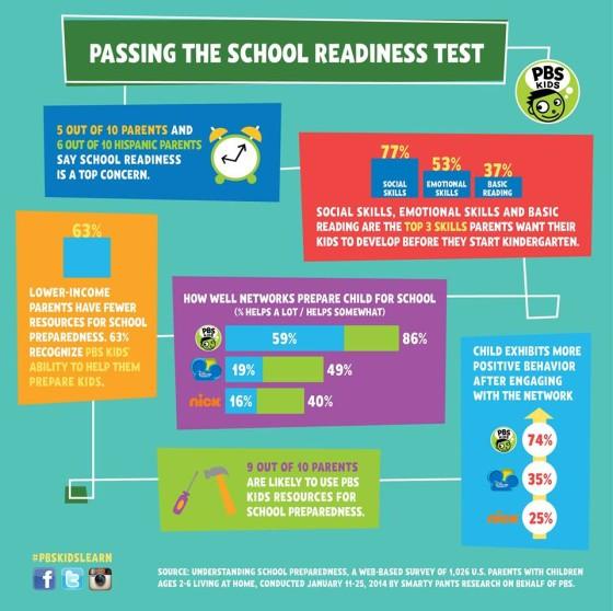 School Readiness Tips